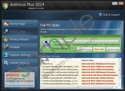 Antivirus Plus 2014 Removal Guide
